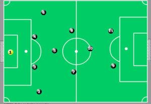 Campo de Futebol ( 1 )