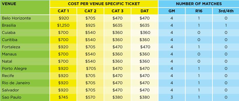 venue_specific_ticket_prices
