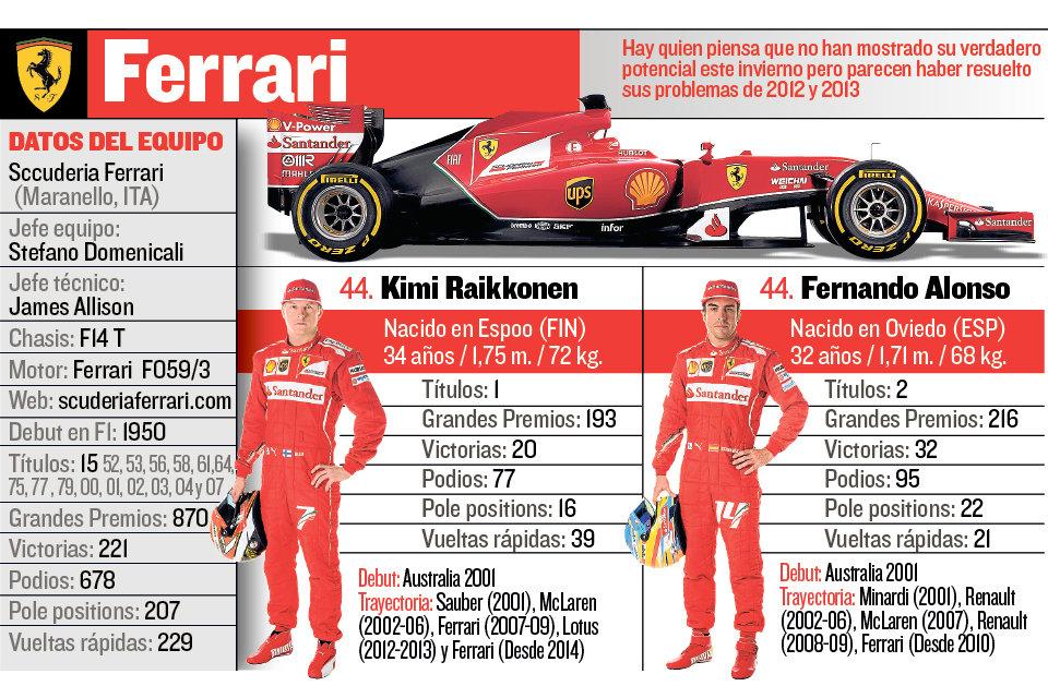 Ferrari-Vanessa-Mauri-MD_54403030020_54115221152_960_640