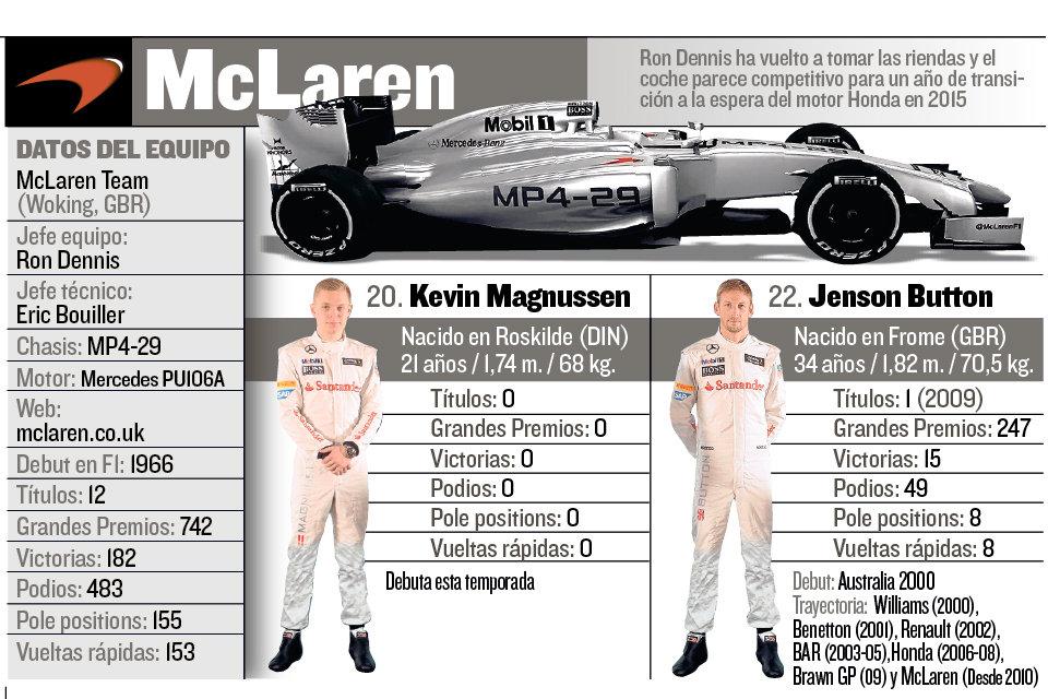 McLaren-Vanessa-Mauri-MD_54403030095_54115221152_960_640