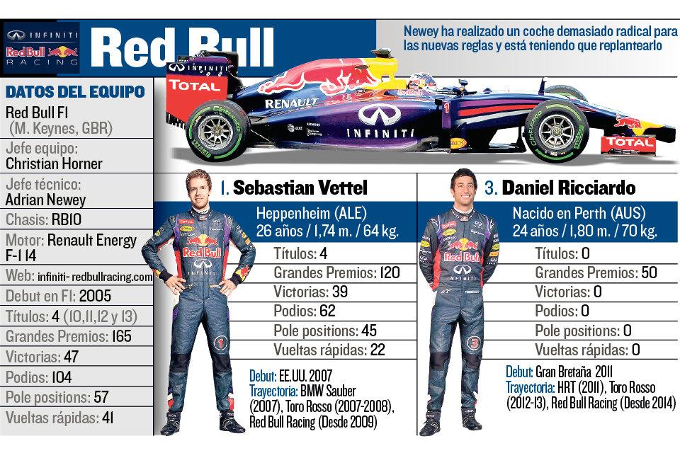 Red-Bull-Vanessa-Mauri-MD_54403030129_54115221152_960_640
