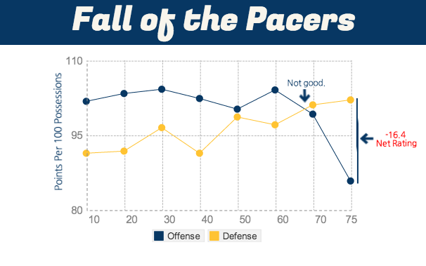 pacers-final