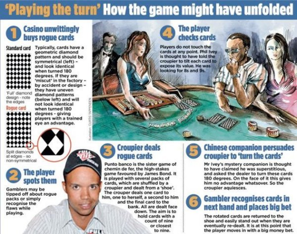 phil ivey cheating allegations
