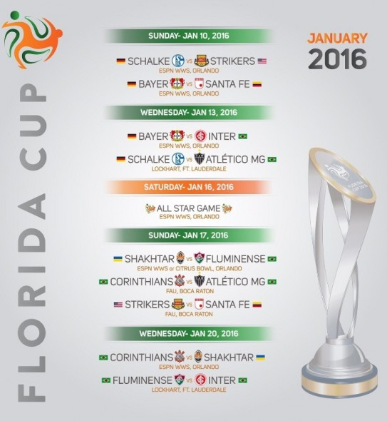 Tabela da Florida CUP 2016