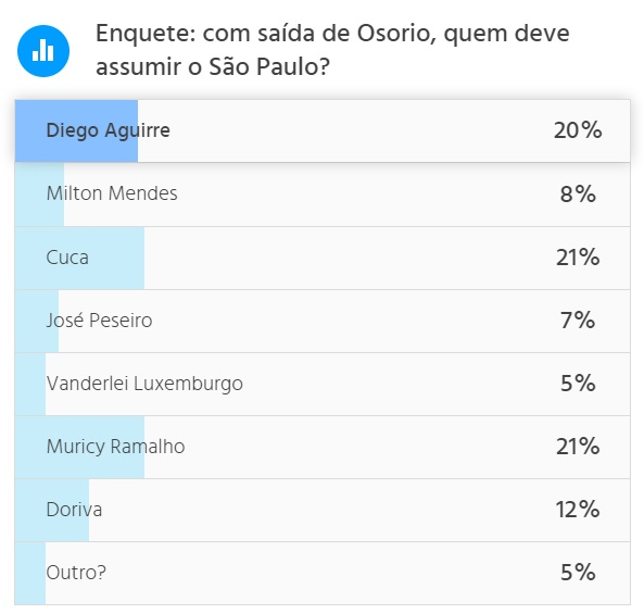 enquete_osorio
