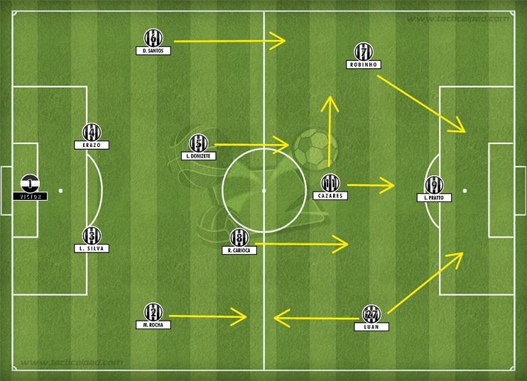 """Atlético-MG montado no 4-2-3-1 com Robinho saindo da esquerda em diagonal para a tabela com Lucas Pratto ou o chute a gol. A movimentação do trio de meias será fundamental para o bom aproveitamento do """"Rei das Pedaladas""""."""