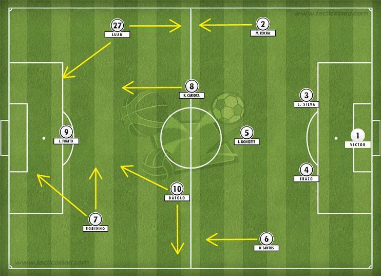 Atlético-MG montado num 4-3-3 com inspiração no Real Madrid de Carlo Ancelotti. Dátolo entraria no meio-campo e faria a marcação pelo lado esquerdo, liberando Robinho para o ataque.