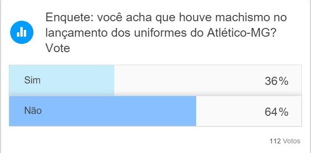 enquete_polemica_uniforme_atletico-mg