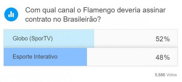 flamengo globo esporte interativo