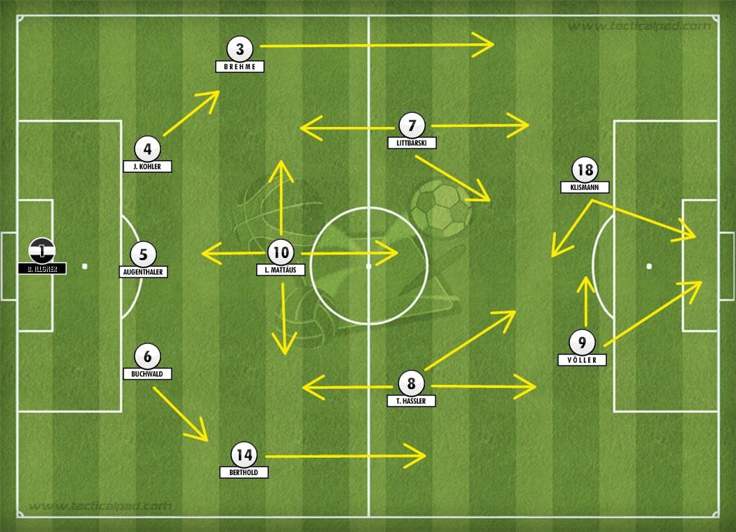A Alemanha inverteu a pirâmide e venceu a Copa do Mundo de 1990 no 5-3-2.