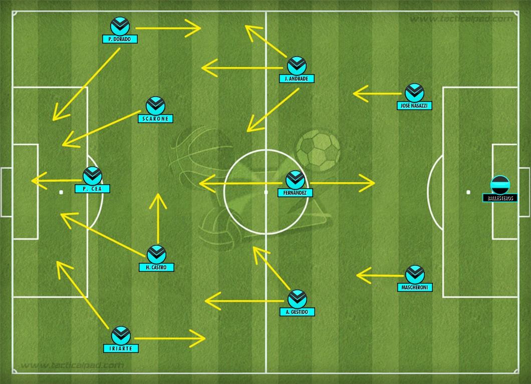 A Seleção do Uruguai conquistou a Copa do Mundo de 1930 jogado (e bem) no 2-3-5.
