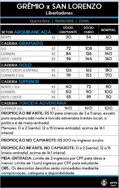 Foto: Reprodução/Grêmio FBPA
