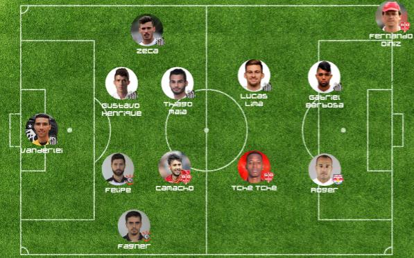 Seleção Paulistão 2016