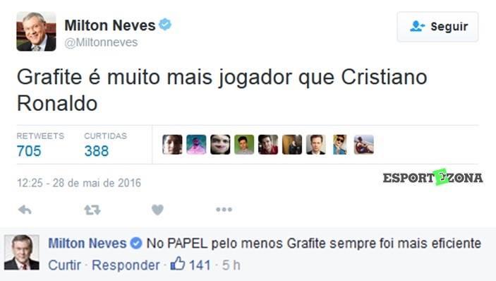 Milton Neves corneta Cristiano Ronaldo por pipocar em final