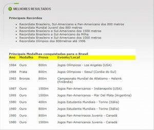 Foto: Divulgação/Site oficial Instituto Joaquim Cruz