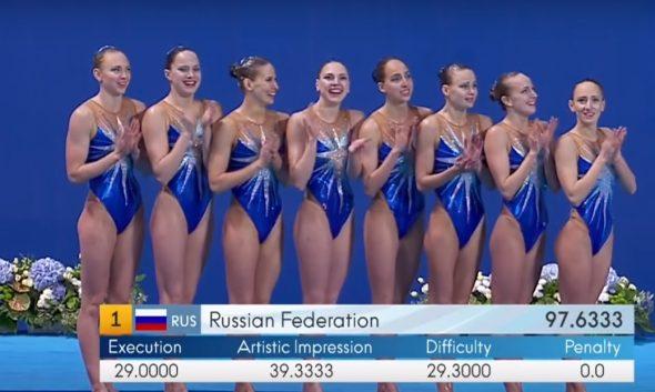 russia nado sincronizado