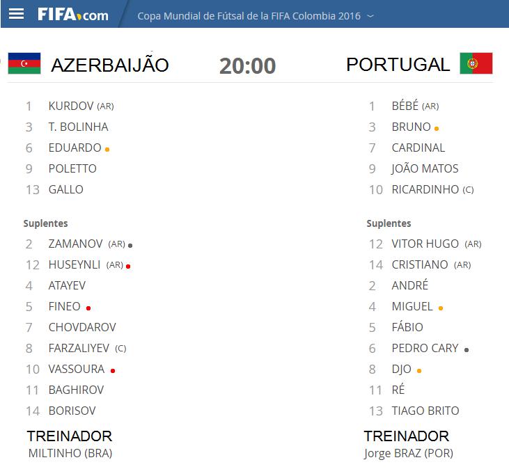 Mundial de Futsal Portugal contra Azerbaijão