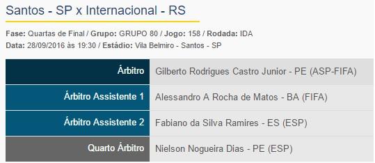 Santos x Internacional - trio de arbitragem para a ida das quartas de final da Copa do Brasil