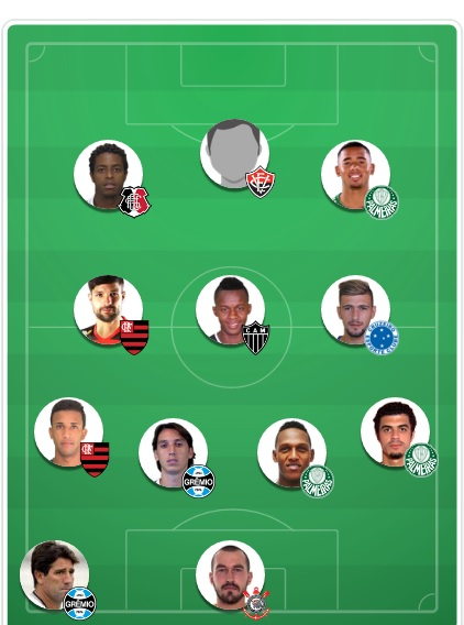 Reprodução: Cartola FC