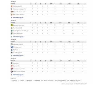 Site oficial UEFA Champions League @uefachampionsleague