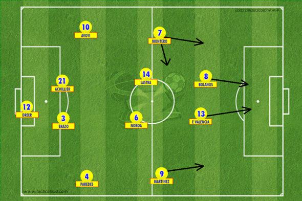 Bolaños na Seleção Equatoriana, ponta esquerda próximo da pequena área - Imagem: Reprodução/Blog Painel Tático