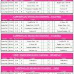 Tabela Campeonato Brasileiro Feminino FUT7