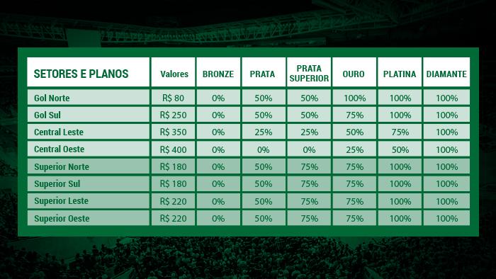 Foto: Divulgação/Site Oficial do Palmeiras