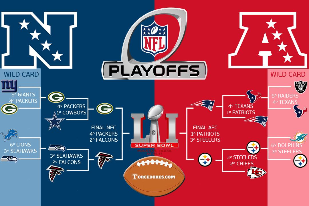 Playoffs NFL 2016