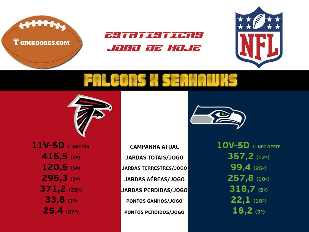 Falcons vs Seahawks