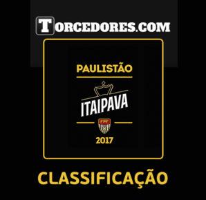 Classificação Paulistão 2017