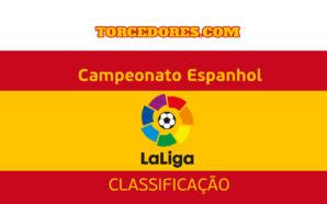 classificação Campeonato Espanhol