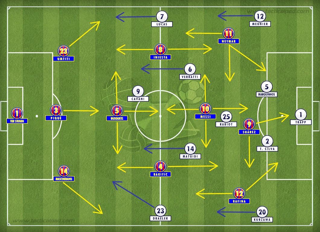 """Luís Enrique armou o Barcelona num 3-4-3 extremamente ofensivo foi premiado pela coragem no """"milagre do Camp Nou"""". Rafinha Alcântara, Neymar e Suárez bagunçaram completamente o 4-1-4-1 de Unai Emery."""