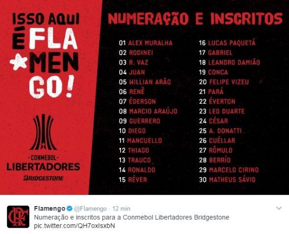 Numeração e incritos Flamengo