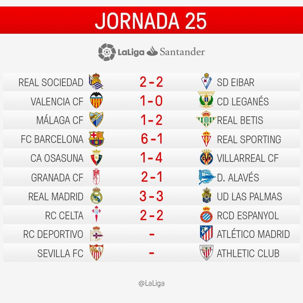 resultados campeonato espanhol
