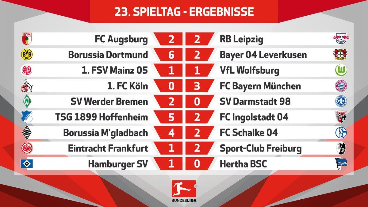 resultados 23ª rodada Bundesliga