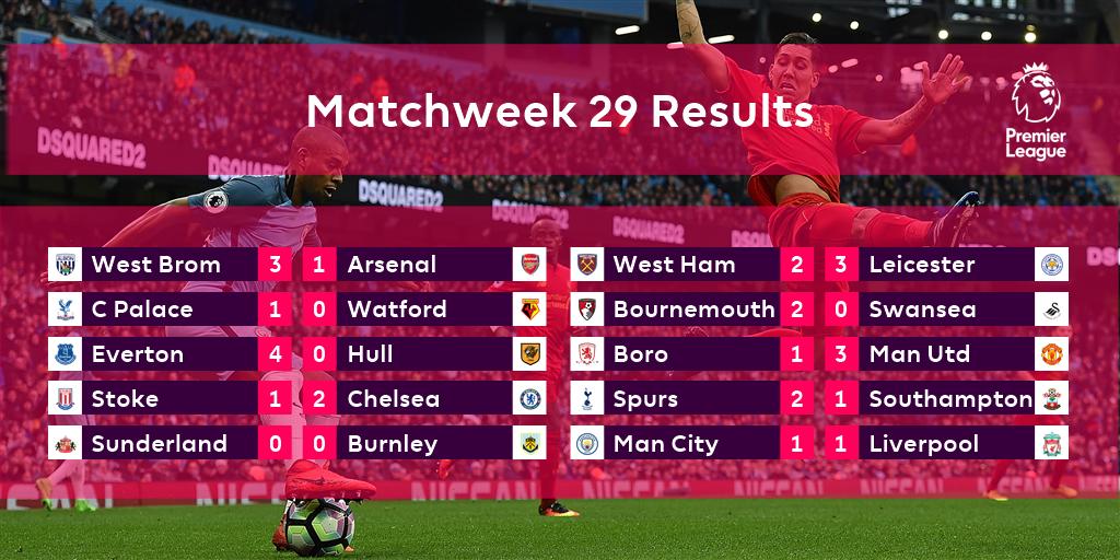 resultados 29ª rodada da Premier League
